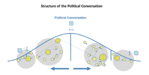 Why are we so polarized politically?